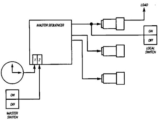 tmp2535_thumb_thumb?imgmax=800 photocell lighting control wiring diagram wiring diagram and photocell and time clock wiring diagram at readyjetset.co