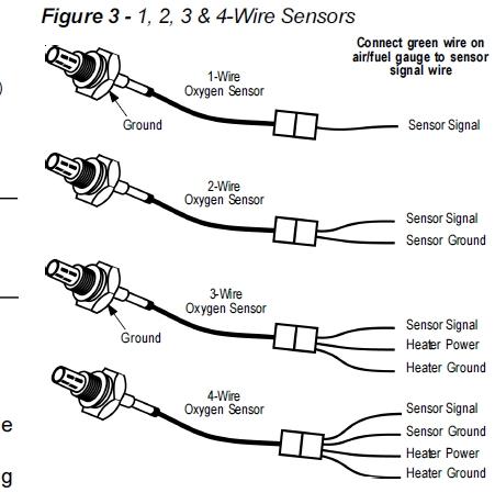 wideband o2 sensor wiring diagram wiring diagram and aem fic wiring harness 6 aem wideband wiring diagram