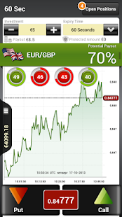 Binary Options Mobile Trading- screenshot thumbnail