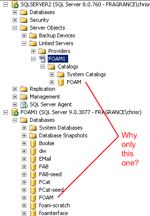 Can't see all catalogs on a MSSQL Linked Server - Server Fault