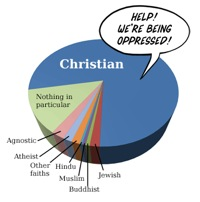christian oppression
