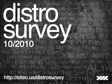 distrosurvey