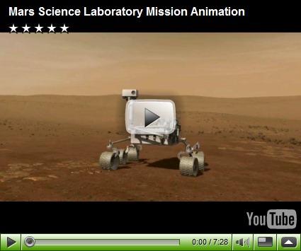 NASA Mars lab video