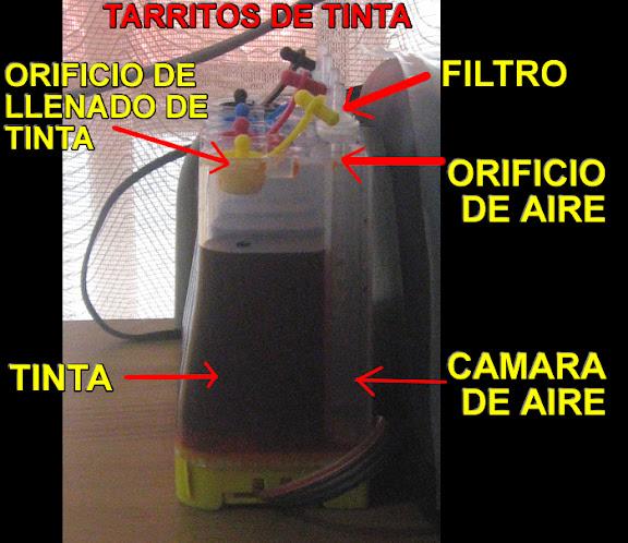 Burbujas De Aire Sistema Contin 250 O De Tinta De Una Hp D1660