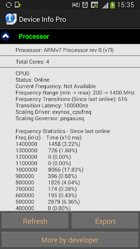【免費工具App】Device Info Pro-APP點子