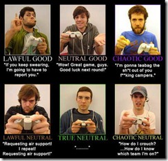 Xbox Live Player Alignment Chart40030