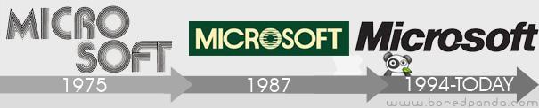 Evolución del logo de Microsoft