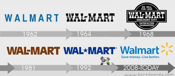 Evolución del logo de Walmart