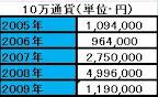USD/JPY-A