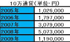 USD/JPY-B