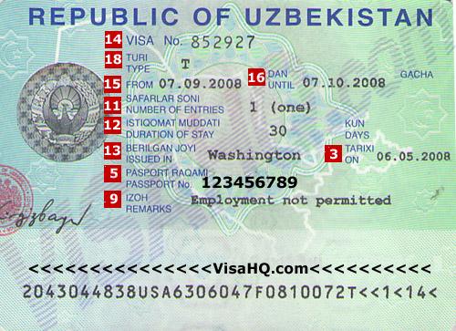 29. Viza Uzbekistan Drumul spre China