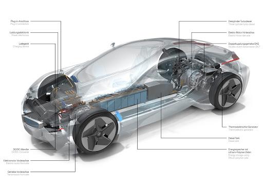 BMW Hybrid Feature