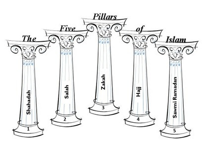 Worksheets Five Pillars Of Islam Worksheet pillars of islam learning resources tj homeschooling