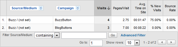 Google Analytics Buzz as traffic source