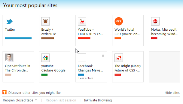 IE9 Most popular sites