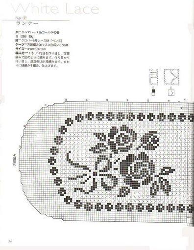 مفارش كروشية بالباترون - طريقة عمل مفارش كروشية بالباترون - مفرش كروشي 142426338215715018.jpg