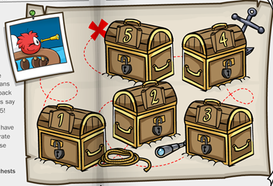Rockhopper's Treasure Chest :)
