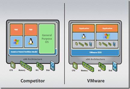 My name is Justin Kohnen, and I'm a Geek : Virtualization