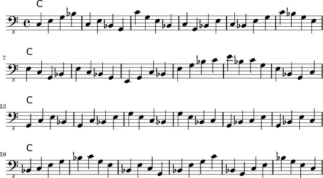 Ukulele ukulele chords c7 : Piano : piano chords c7 Piano Chords and Piano Chords C7' Pianos