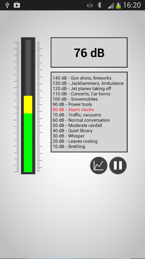 SPLsound Pressure Level Meter App Uses Your Built In Microphone To Measure Noise Volume Decibelsdb And Shows A Reference