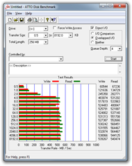 Untitled_-_ATTO_Disk_Benchmark-2011-02-06_03.06.39
