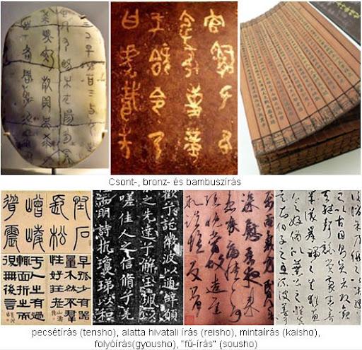 Kalligráfiai stílusok