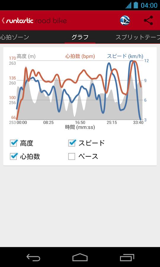 自転車の android アプリ gps 自転車 : ... アプリ です この アプリ を