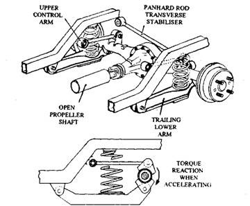 93 Dakota 3 9l Engine Diagram