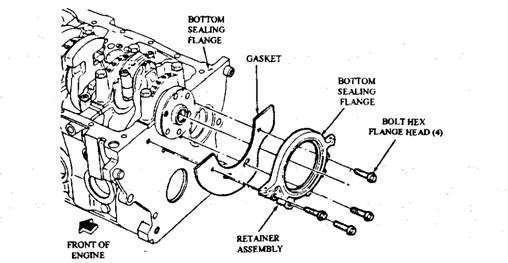 Engine Reassembly Automobile