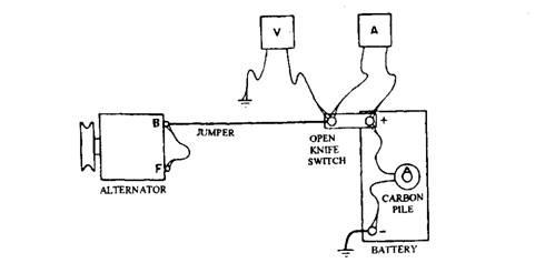 alternator output test connection (internally grounded field alternator)