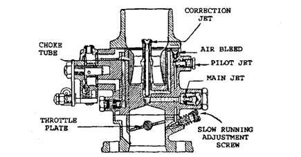 mustang merlin engine kestrel engine wiring diagram