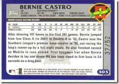 Card 16 Bernie Castro Black Back