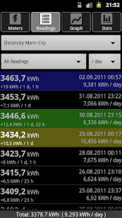 Energy Consumption Analyzer- screenshot thumbnail