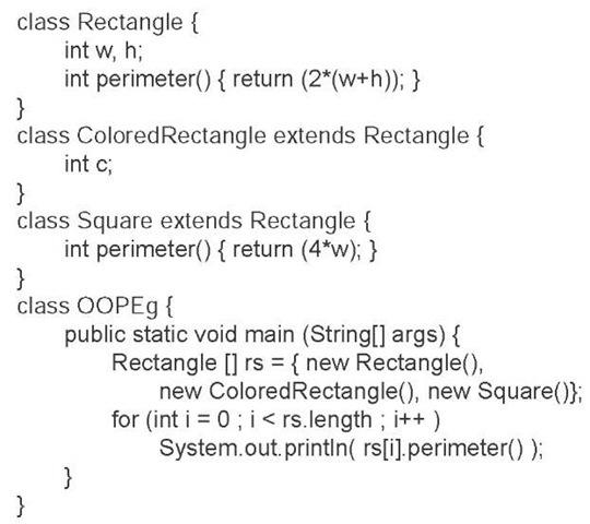 Inheritance in Programming Languages (information science)