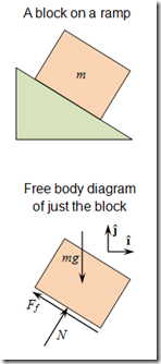 Free_Body_Diagram[1]