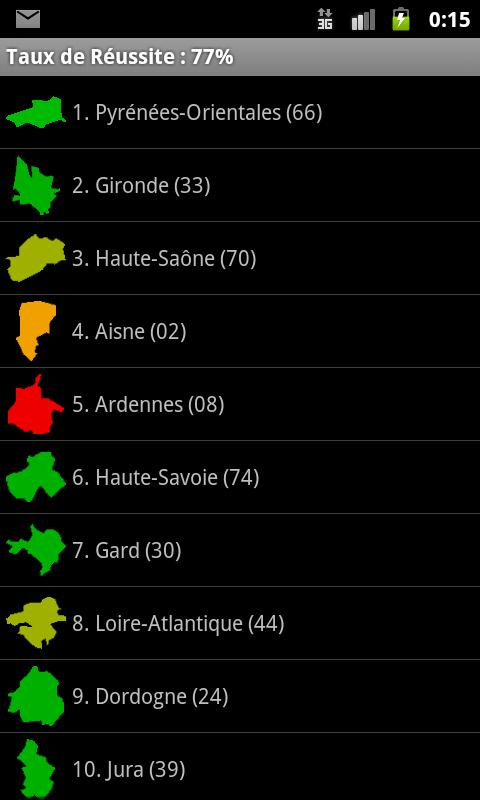 Quiz French Departements - screenshot