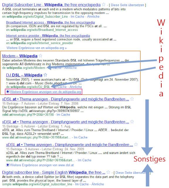 Vorher: Einige Suchergebnisse