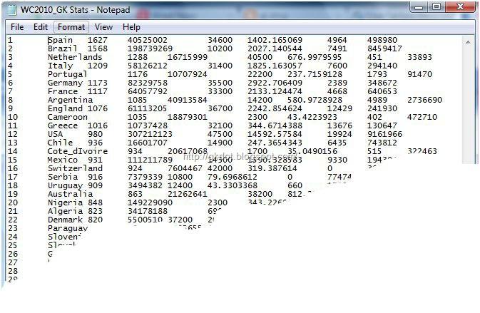 gk blog: MATLAB: Read formatted input file