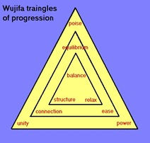 3 triangles 2