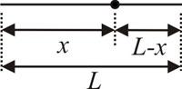 Figura4-1