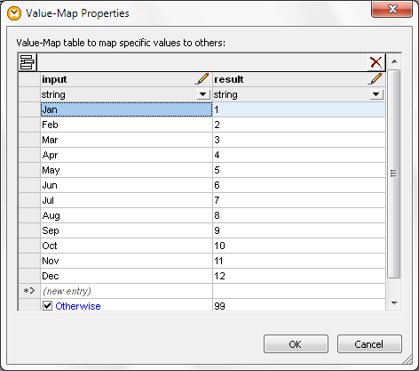 Value-Map Properties dialog in MapForce
