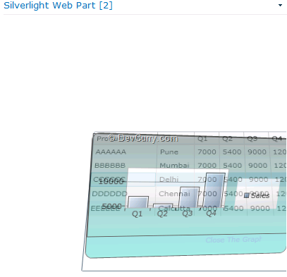 Silverlight Sharepoint Deployment