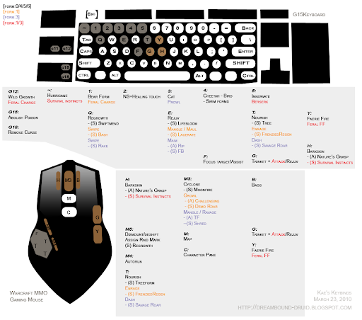 Dreambound: Kae's Keybinds and Peripherals