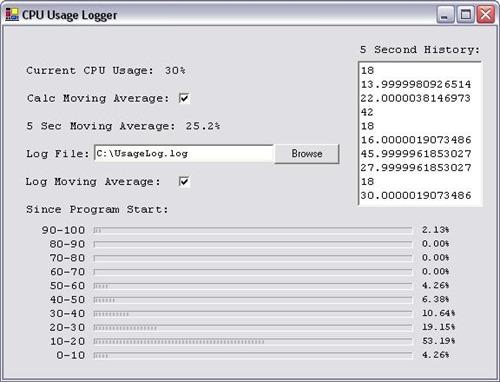 cpu-usage-logger