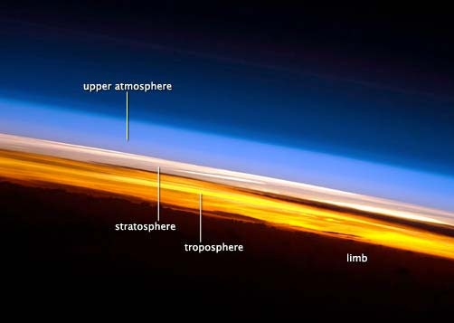 earth-atmosphere