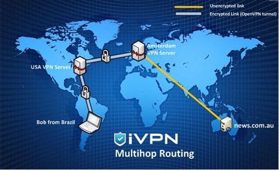 ivpn-multihop