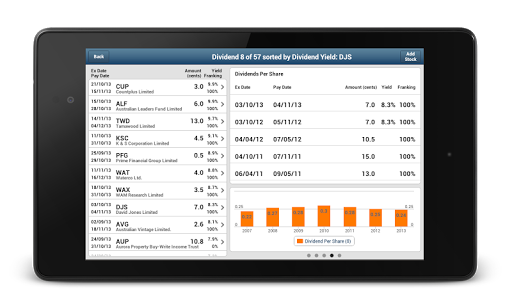 【免費財經App】StockLight-APP點子
