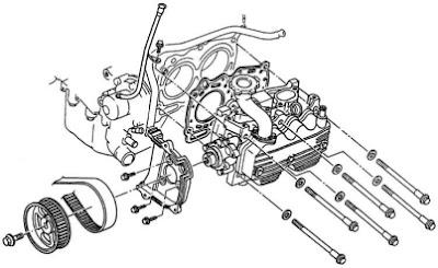 Subaru Head Diagram Wiring Diagram Yer