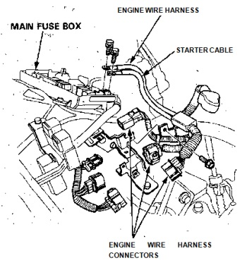 wiring diagram for 1996 acura with Ford Ranger 1996 Fuse Box Diagram Usa Version on 93 Acura Integra Fuel Pump Relay Location besides 1994 Dodge Dakota Spark Plug Wiring Diagram additionally Mitsubishi Diamante Serpentine Belt Replacement besides 2003 Honda Civic Wiring Diagram Pdf together with RepairGuideContent.