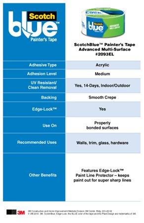 Edge-Lock_Product_Information_2